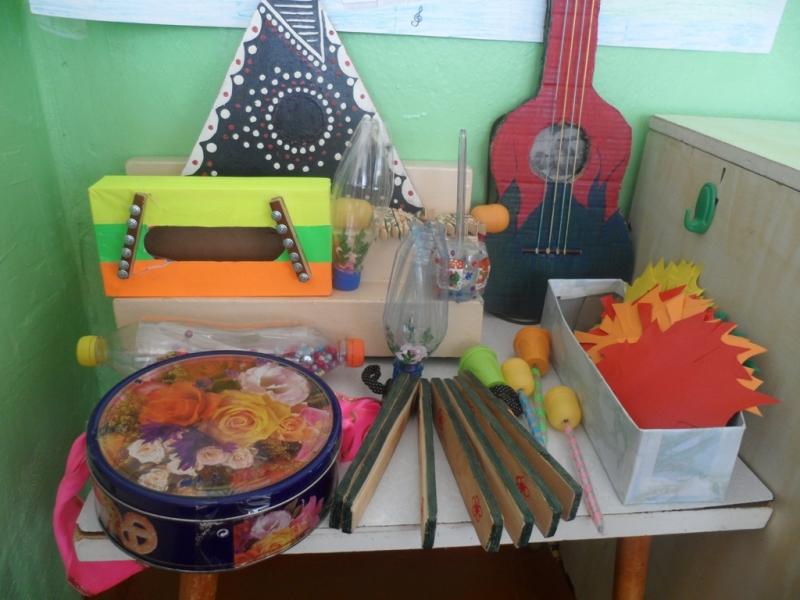 Нарезка на конкурс музыкальные инструменты